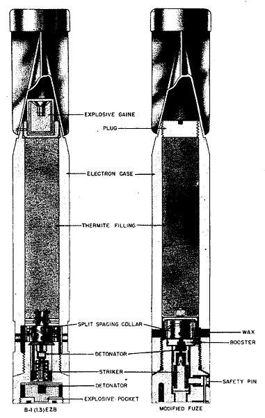 Bomba incendiaria B1E, B1EZA y B1EZB de 1 kg